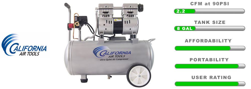 Best Air Compressors for Mobile Detailing [Buyers Guide]