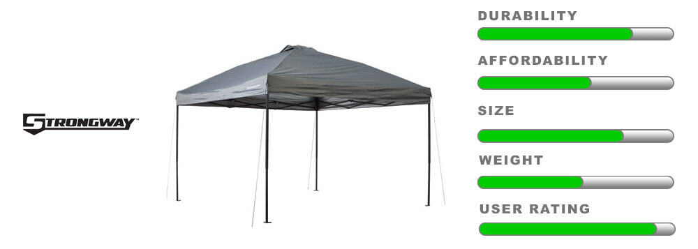 strongway 12x12 tent review